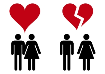 Image result for marriage and divorce