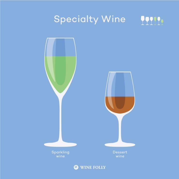 sparkling-dessert-wine-glasses-choices