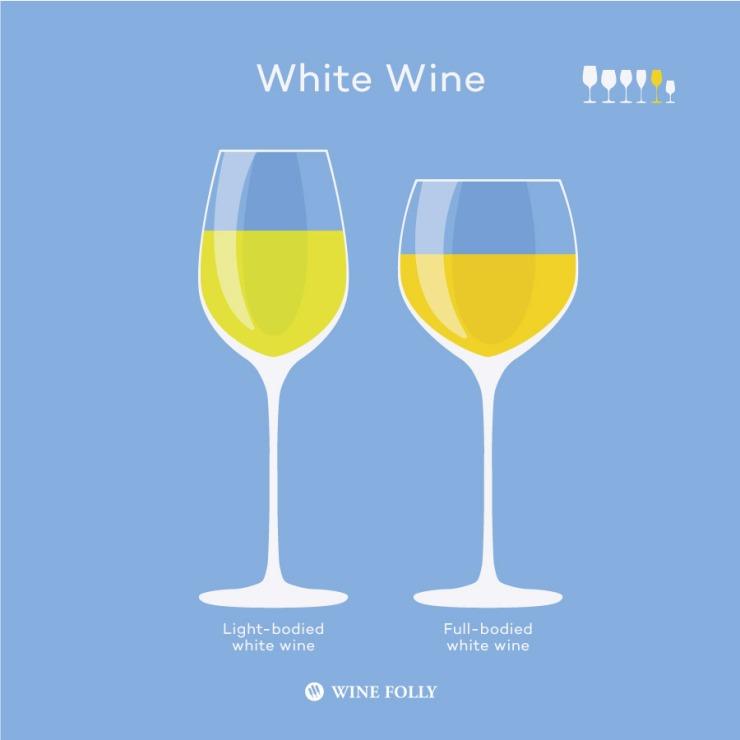 White-Wine-Glass-Choice
