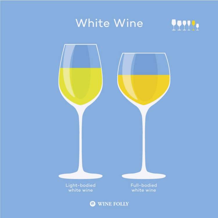 White-Wine-Glass-Choice